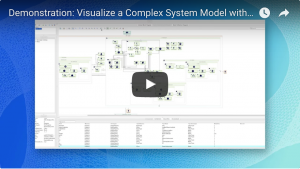 Automate the Layout of Custom and Conventional SysML Diagrams with Tom Sawyer Perspectives
