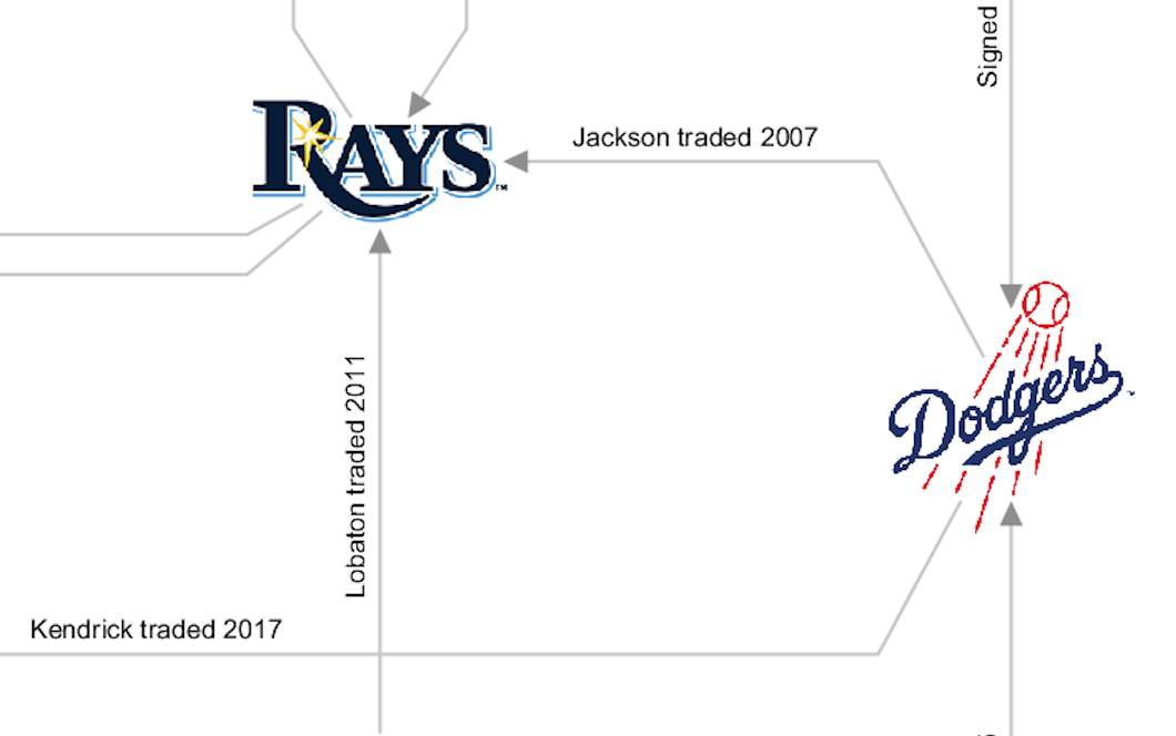 2019_10_16_0_BaseballBlog_Clipping