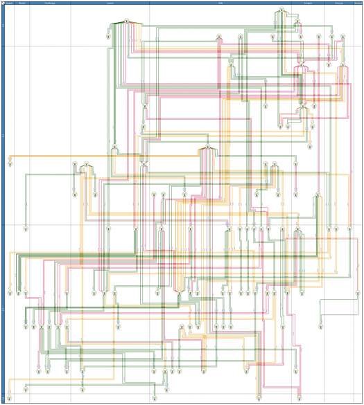 This visualization shows transmission between antennae; two-dimensional swimlanes add vendor and size. This detail could be displayed interactively in an Inspector View or tooltip. But, the matrix-style grid provides this information at a glance.