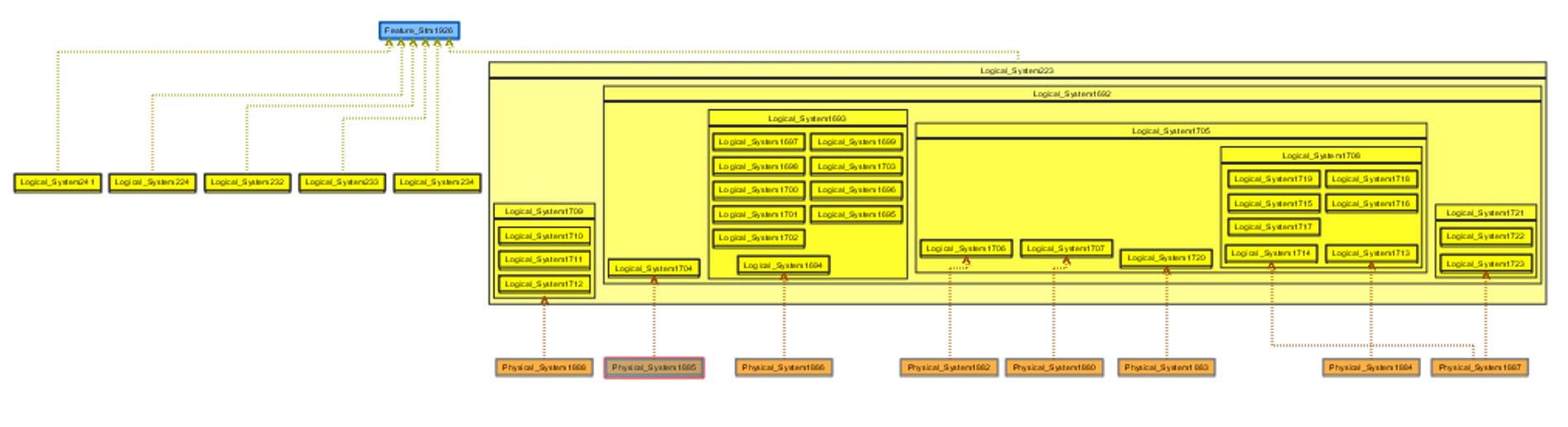 2021_02_19_0_SysMLBlog_DiagramPattern