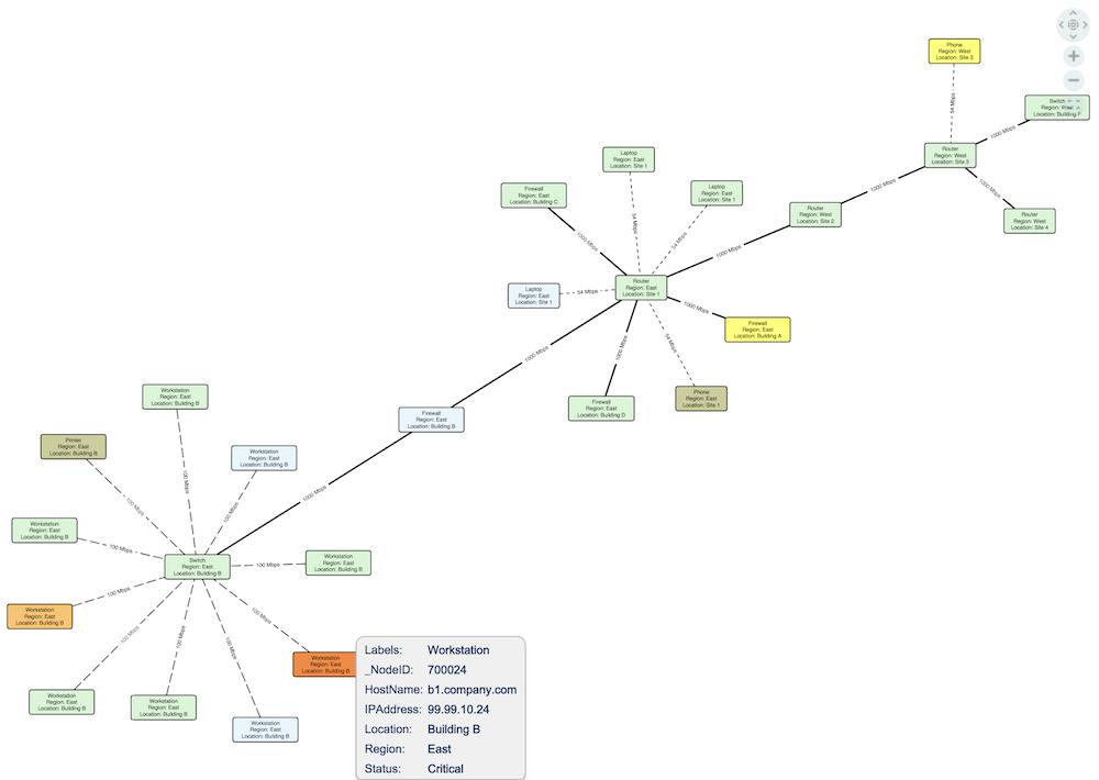 NetworkWarning-1